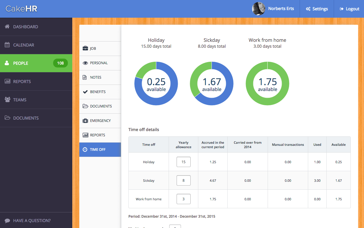 Get detailed employee and company reports